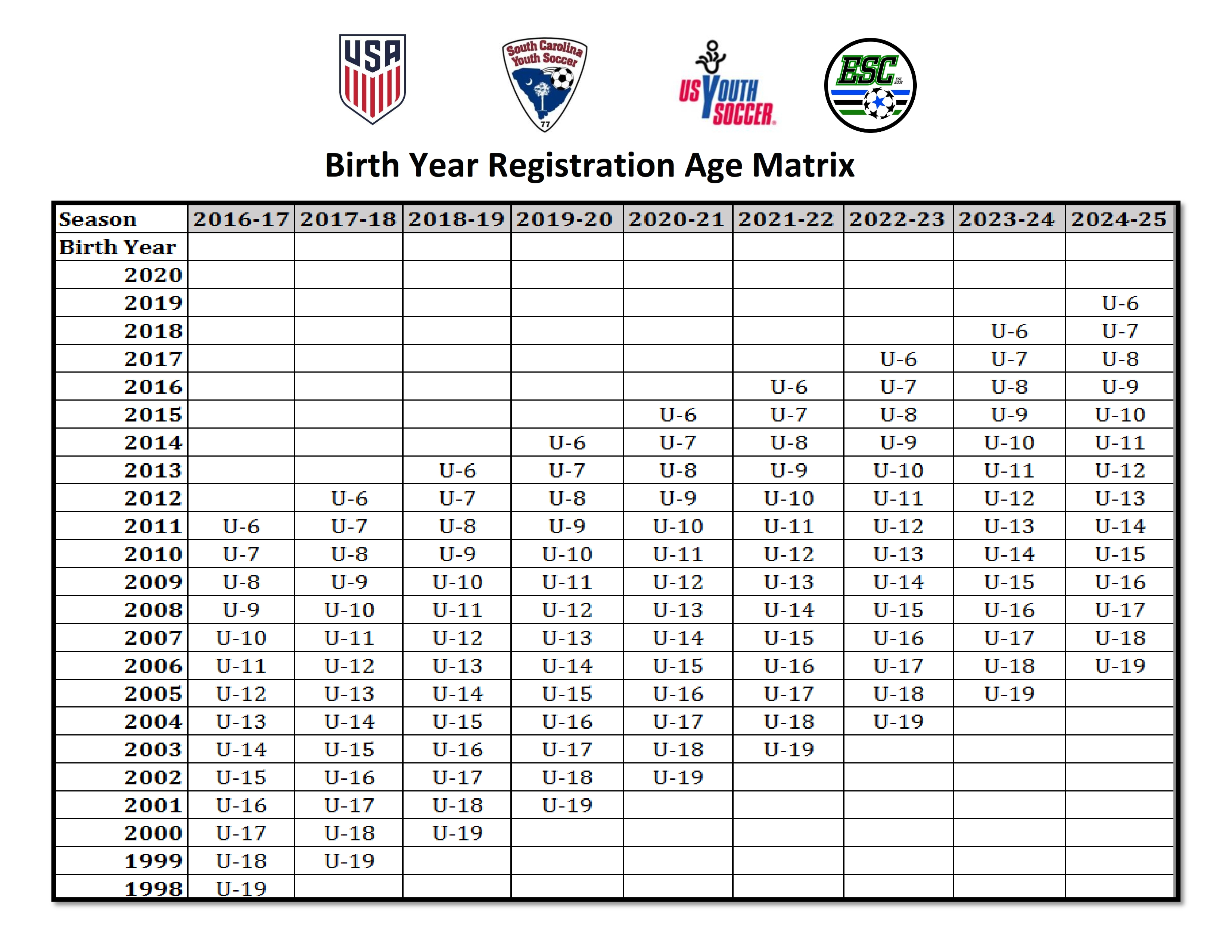 2016 2017 Birth Year Registration and Season Matrix 9 001